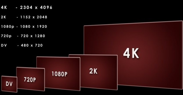 4K-Resolution-Comparison-e1358543249874